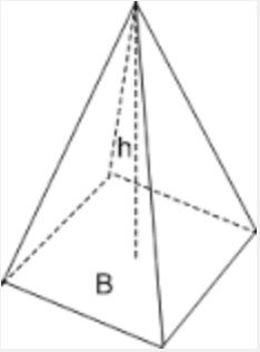 Square Pyramid Calculator